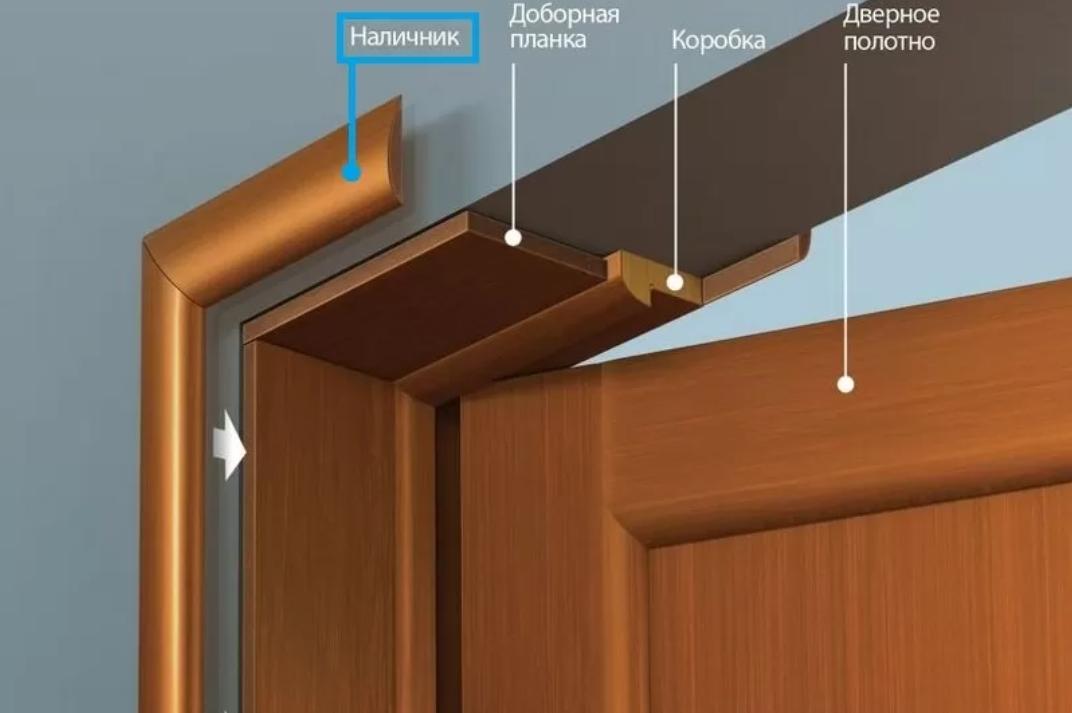 Как собрать дверную коробку?