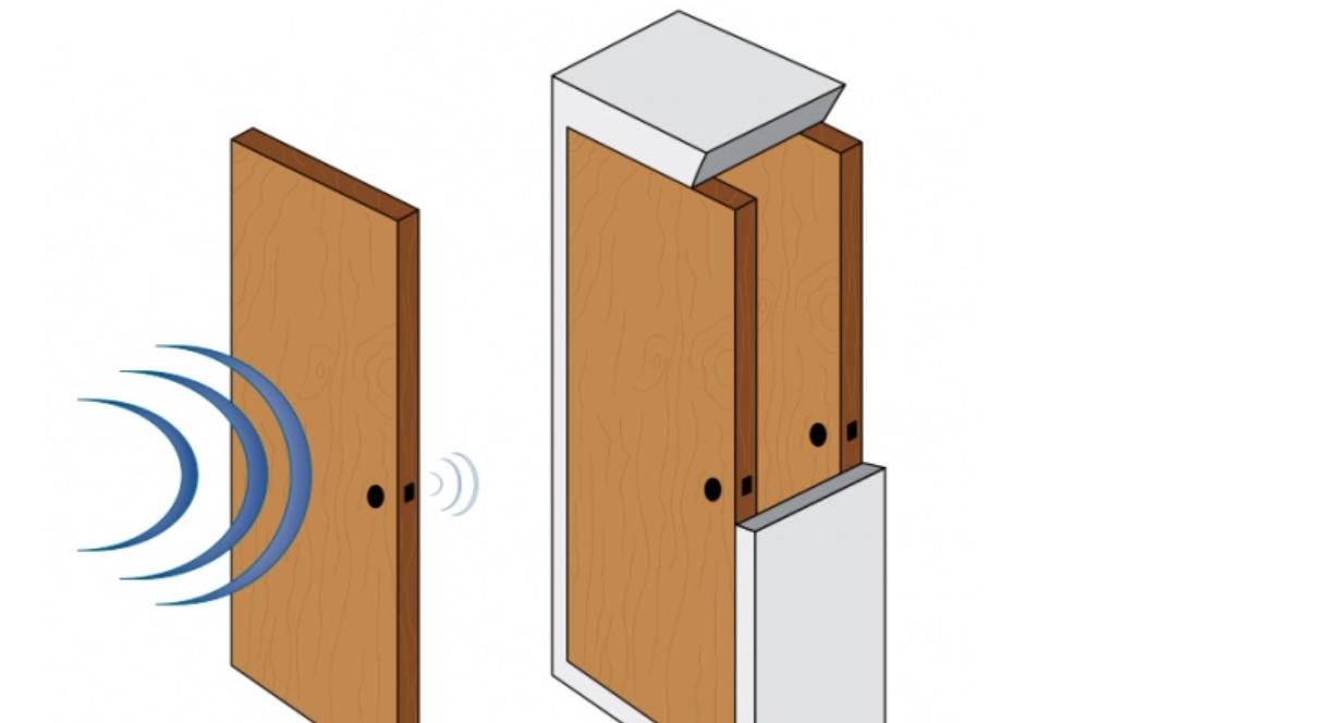 Про звукоизолирующие межкомнатные двери