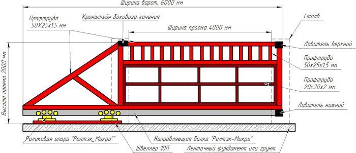 схема монтажа ворот для самостоятельного монтажа