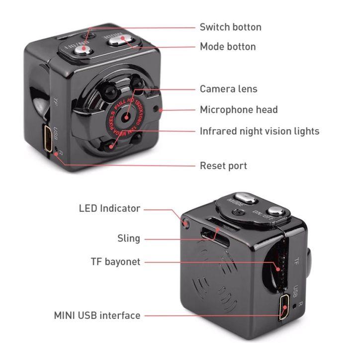 мини камера видеонаблюдения устройство