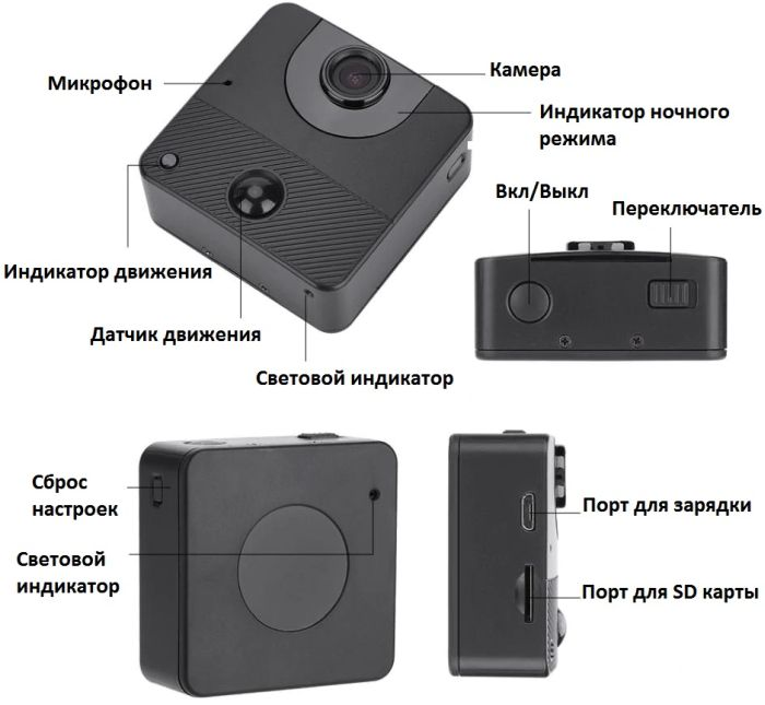устройство скрытых видеокамер