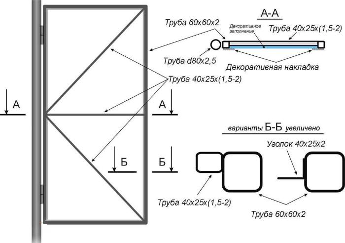 схема посадки петель на калтке