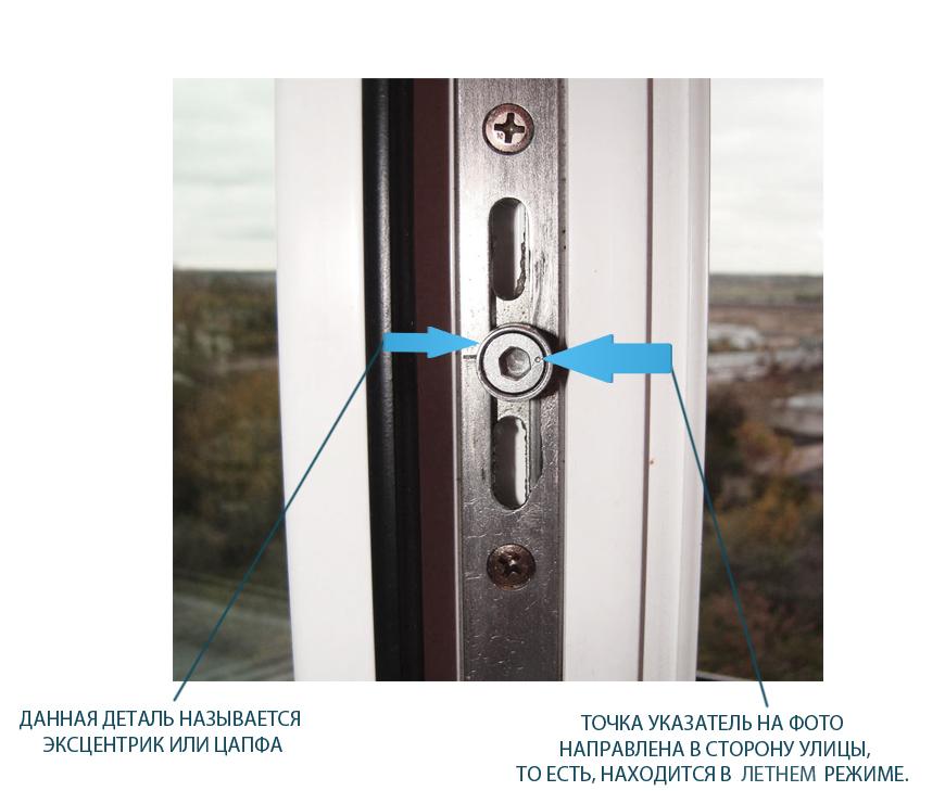 перевести пластиковые окна на зимний режим фото